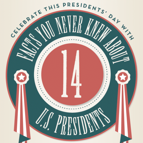 Thumbnail of President's Day infographic.
