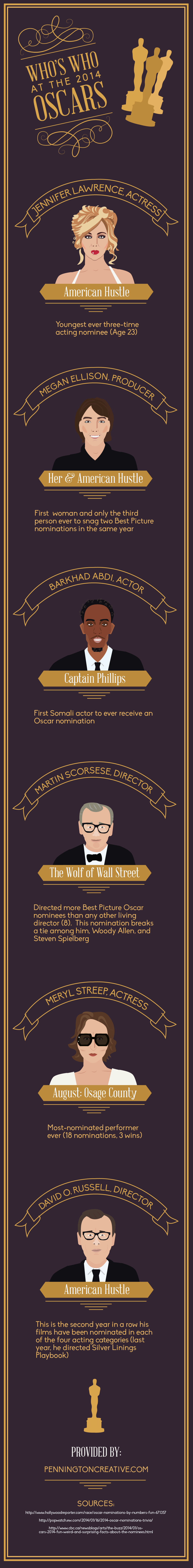2014 Oscars Infographic