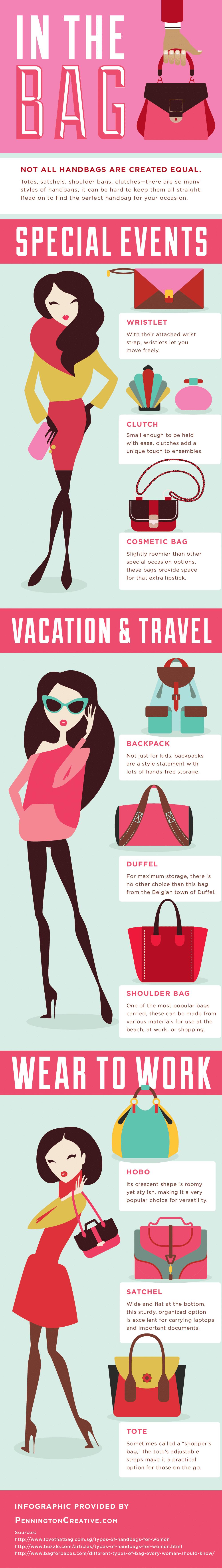 Handbag Infographic