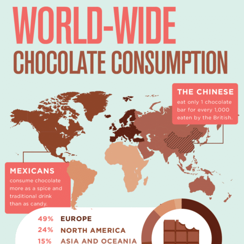 Thumbnail of chocolate infographic.