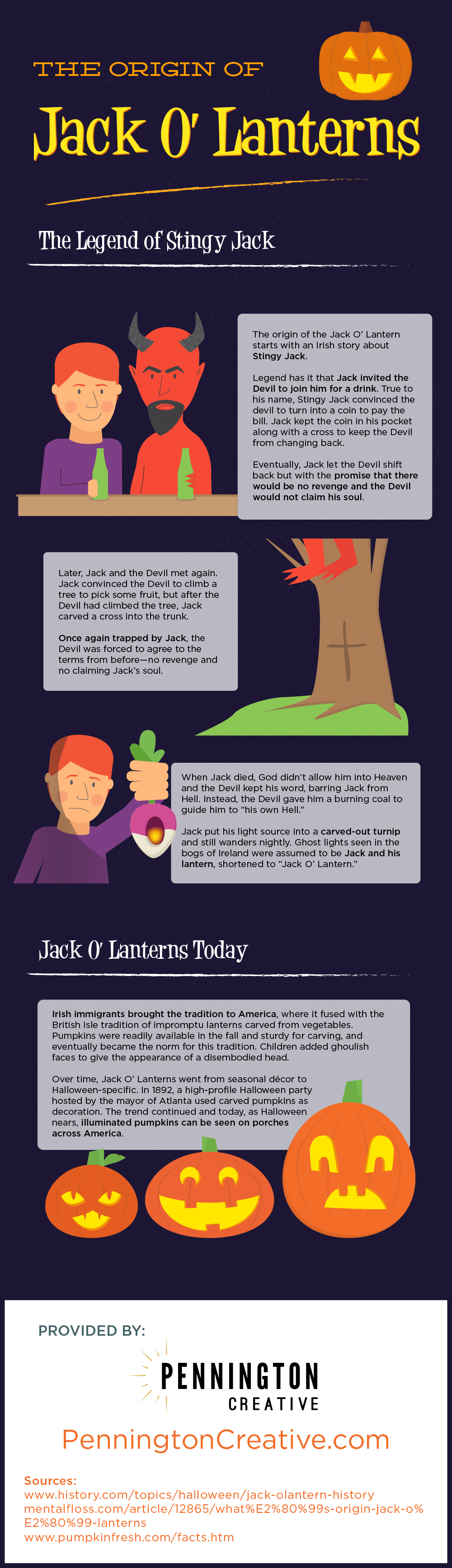 Jack O' Lanterns Origins Infographic