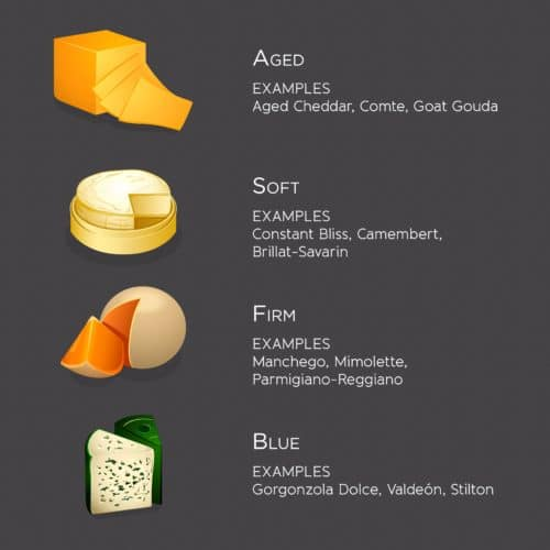 Thumbnail of holiday cheeseplate infographic.