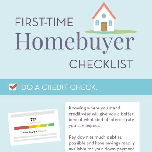 Thumbmail of first-time homebuyers infographic.