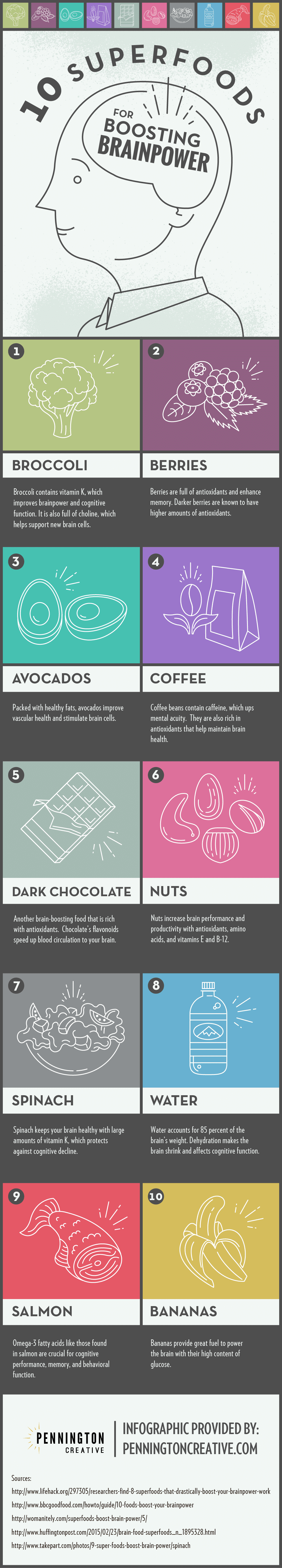 10 Superfoods for Boosting Brainpower Infographic