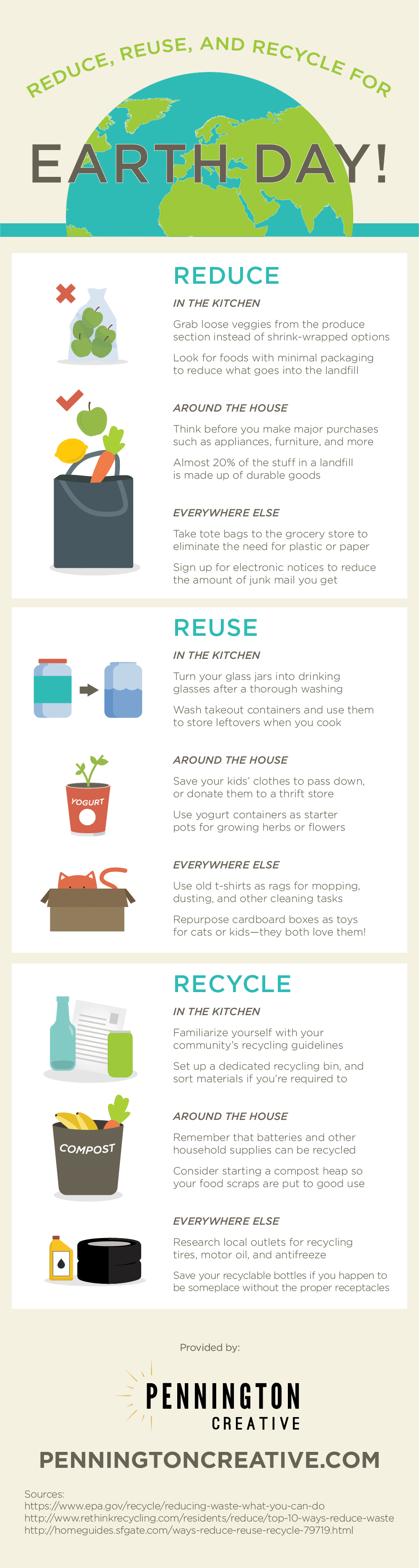 Reduce Reuse and Recycle for Earth Day Infographic