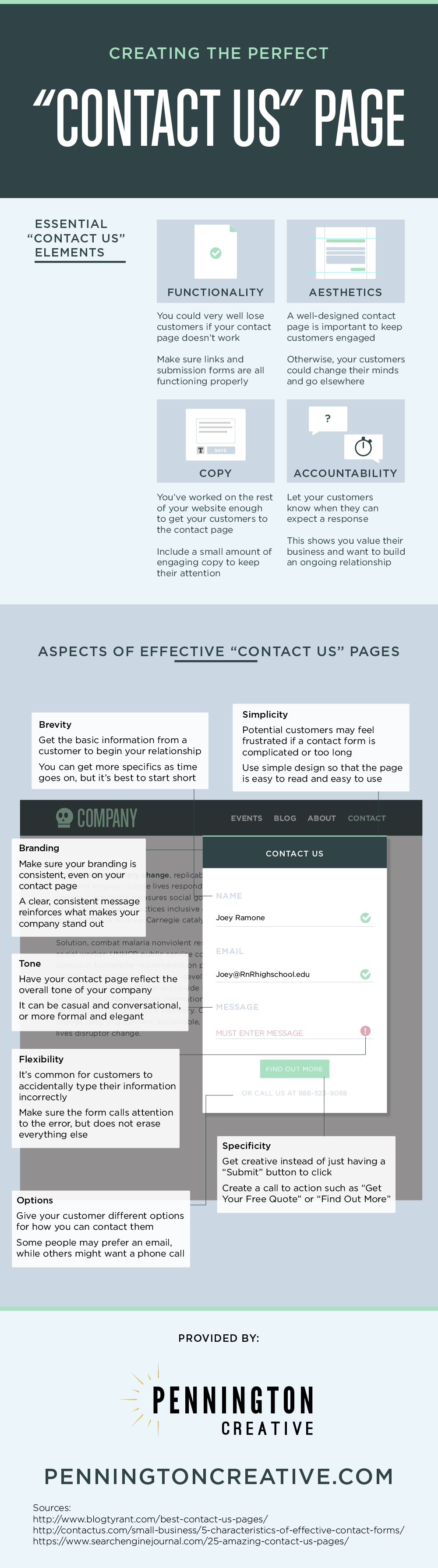 Creating the Perfect Contact Us Page Infographic