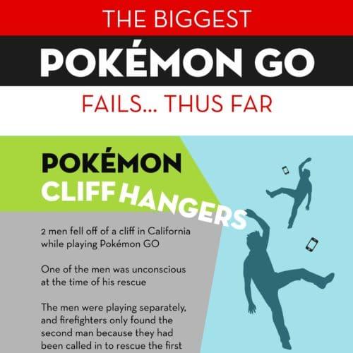 Thumbnail of Pokemon Go fails infographic.