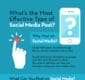 Thumbnail of social media posts infographic.