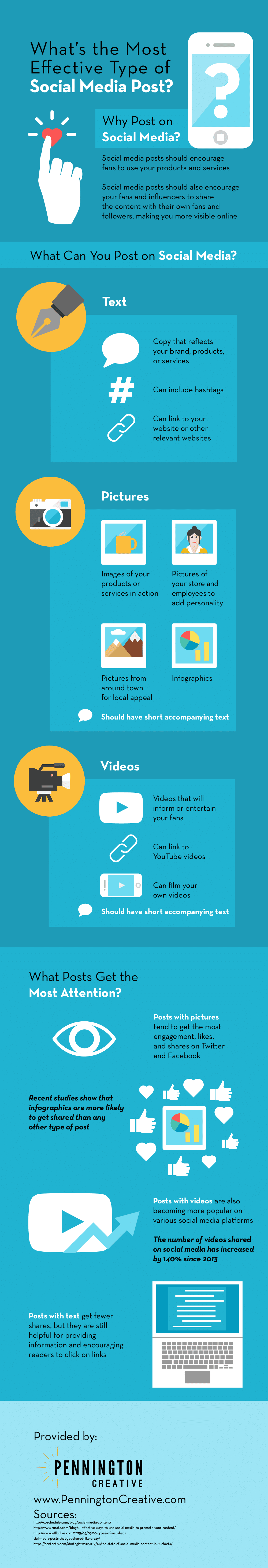Infographic - What's the Most Effective Type of Social Media Post?
