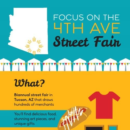 Thumbnail of an infographic about Tucson's 4th Ave Street Fair.