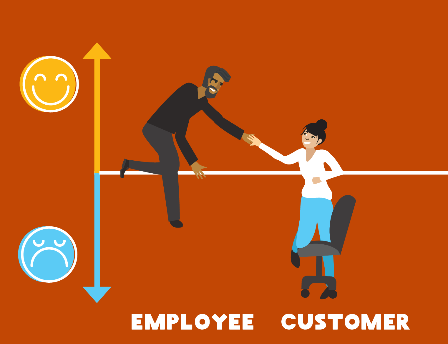 Illustration of a happy employee boosting customer happiness.