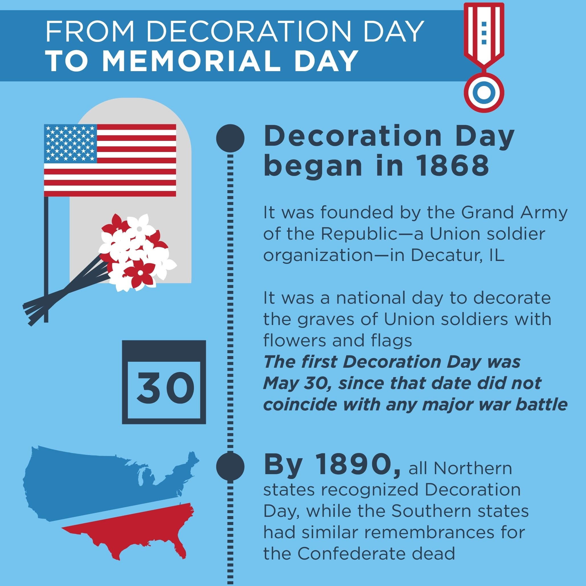 Thumbnail preview of an infographic about Memorial Day.
