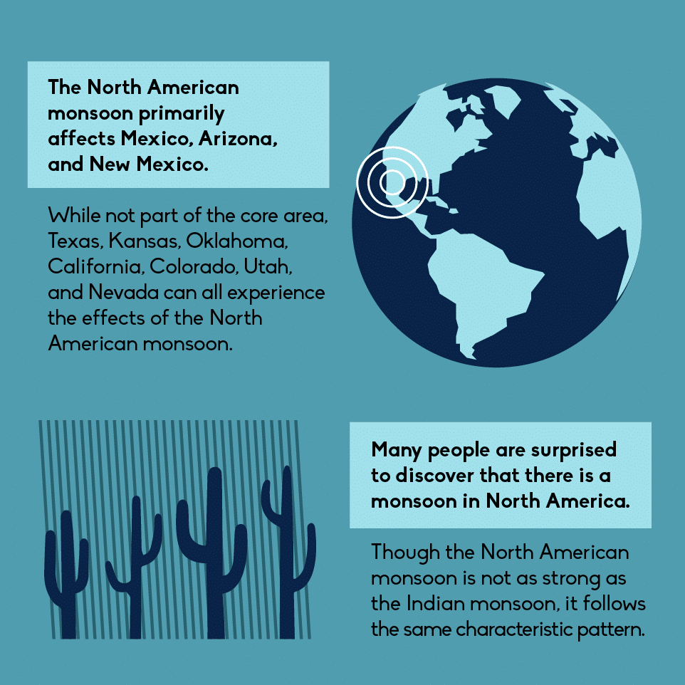 Thumbnail preview of infographic about monsoon season in North America.