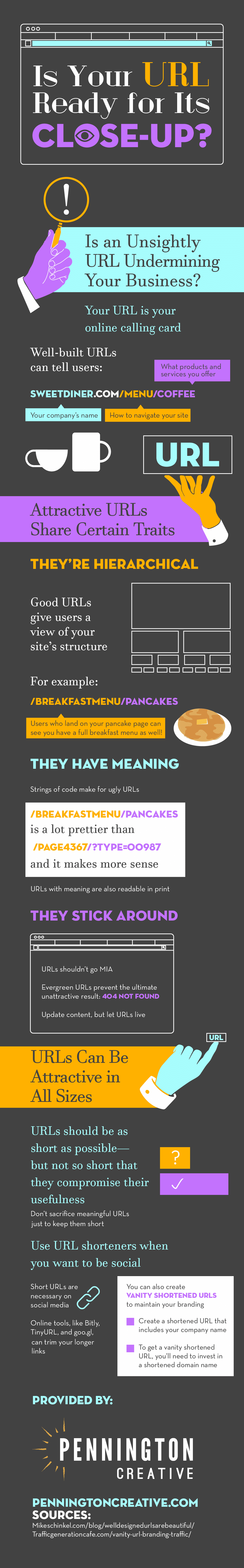 Infographic about creating effective URLs.