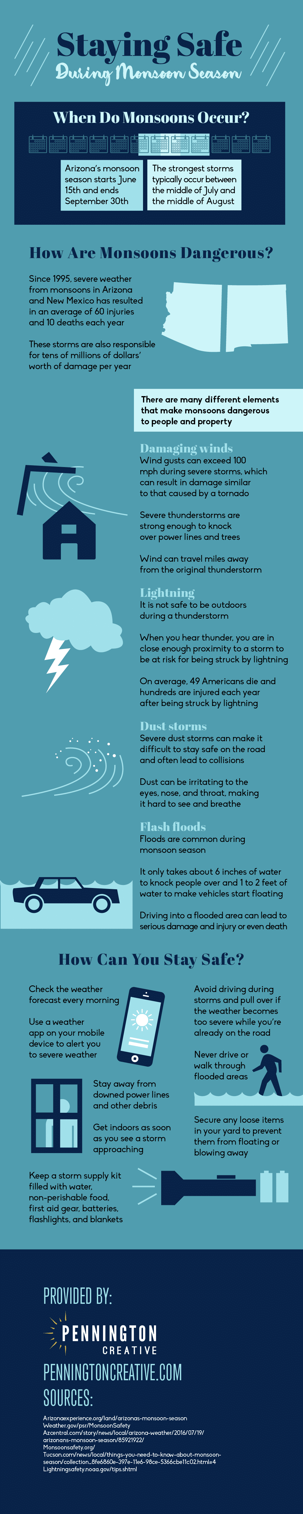 Infographic with tips for staying safe duing monsoon storms.