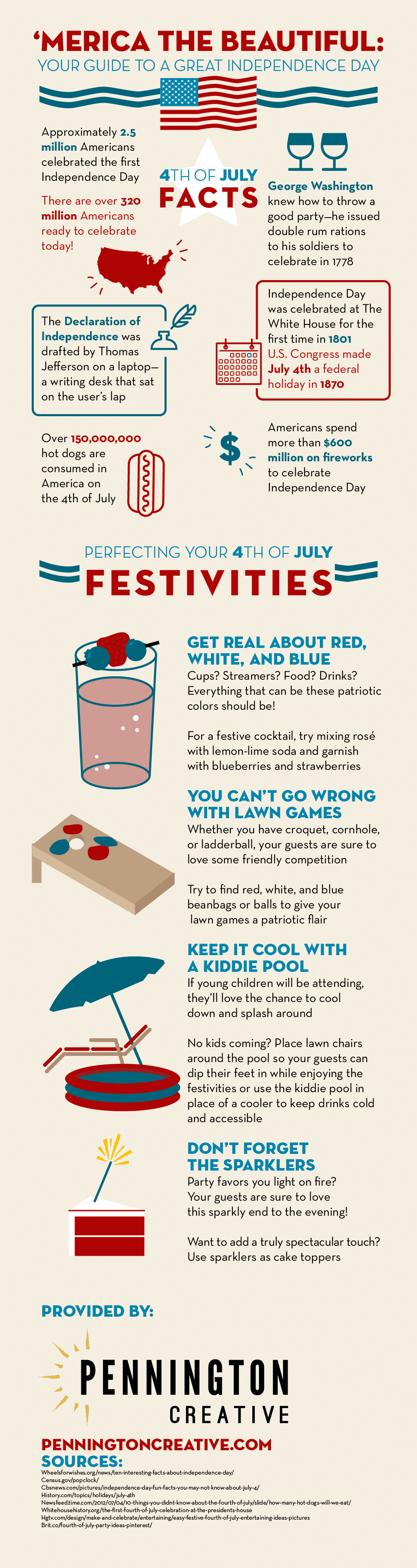 Infographic featuring July 4th facts and party tips.