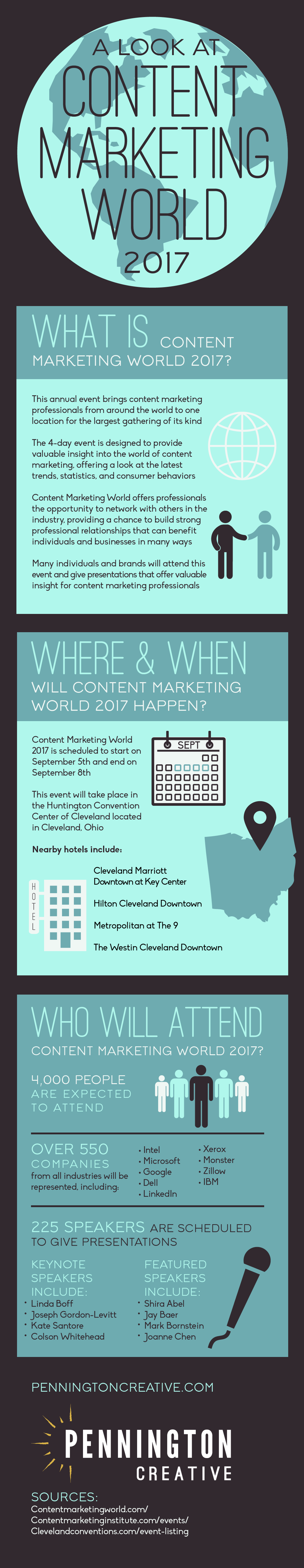 Infographic about the 2017 Content Marketing World convention.