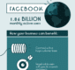 Thumbnail preview of infographic about different social media websites.