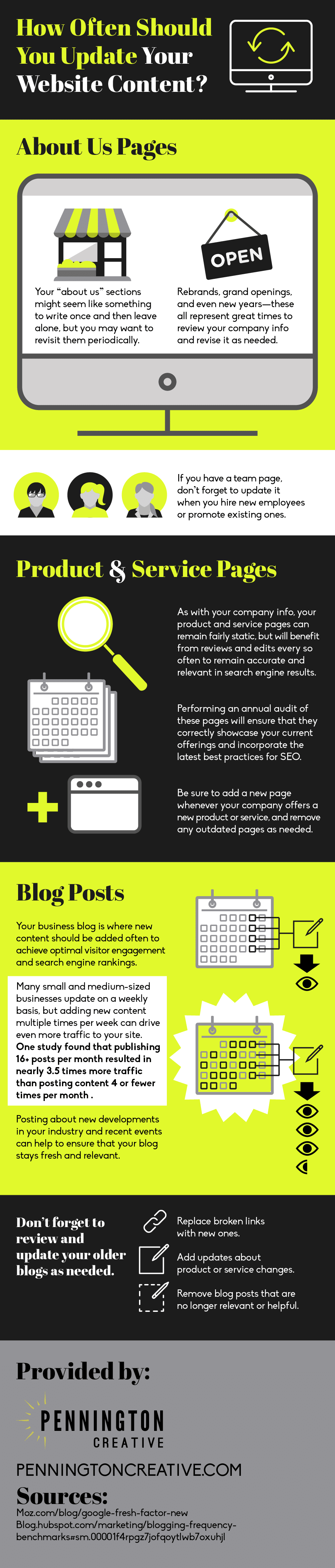 Infographic guide to keeping your web content updated for the best SEO.