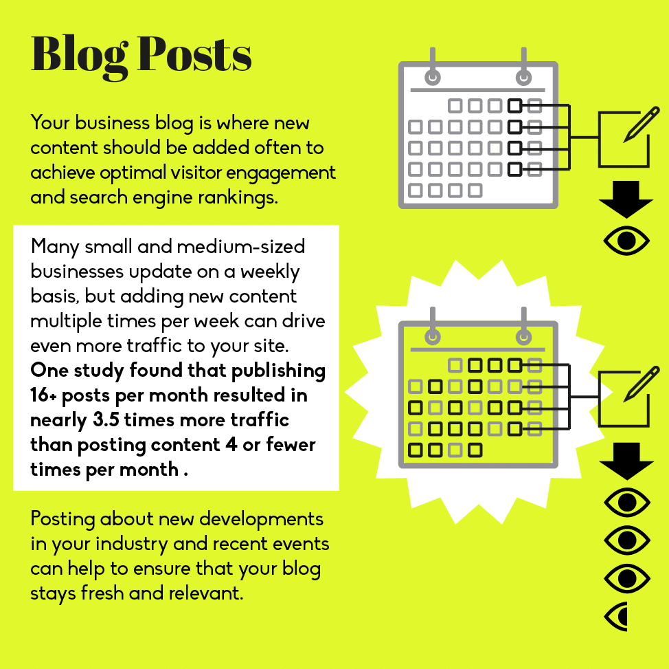 Thumbnail preview of infographic about keeping your web content up to date.