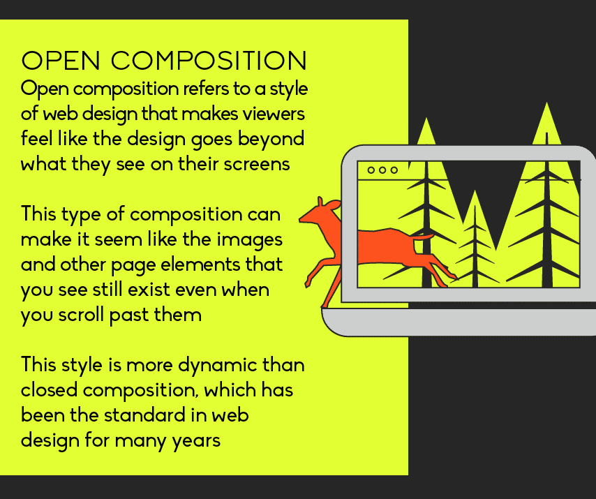 Infographic preview explaining the open composition web design trend.