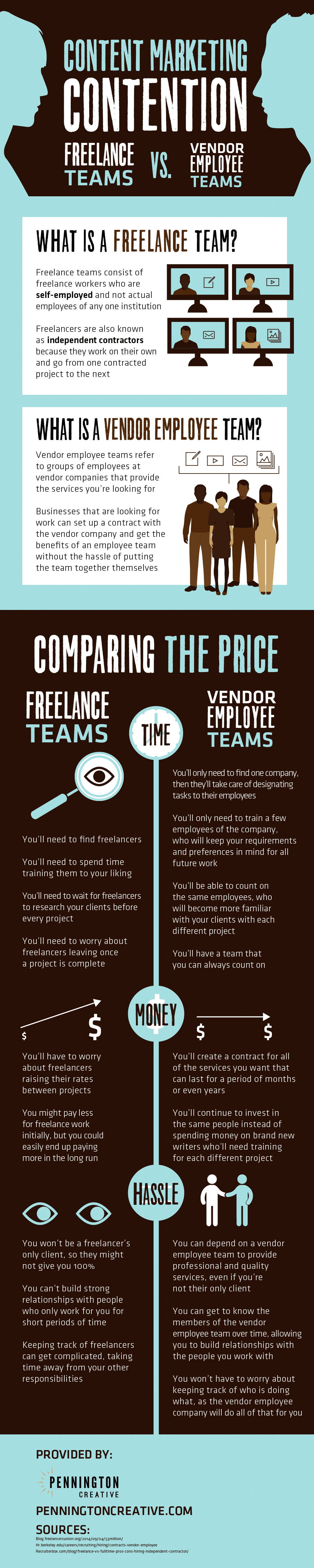 Infographic about hiring freelance teams compared to vendor employee teams.