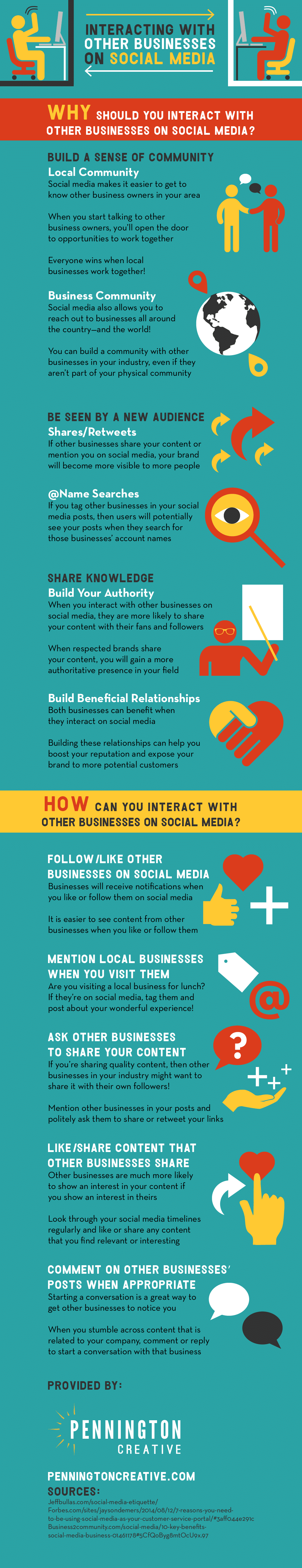 Infographic about B2B social media interactions.