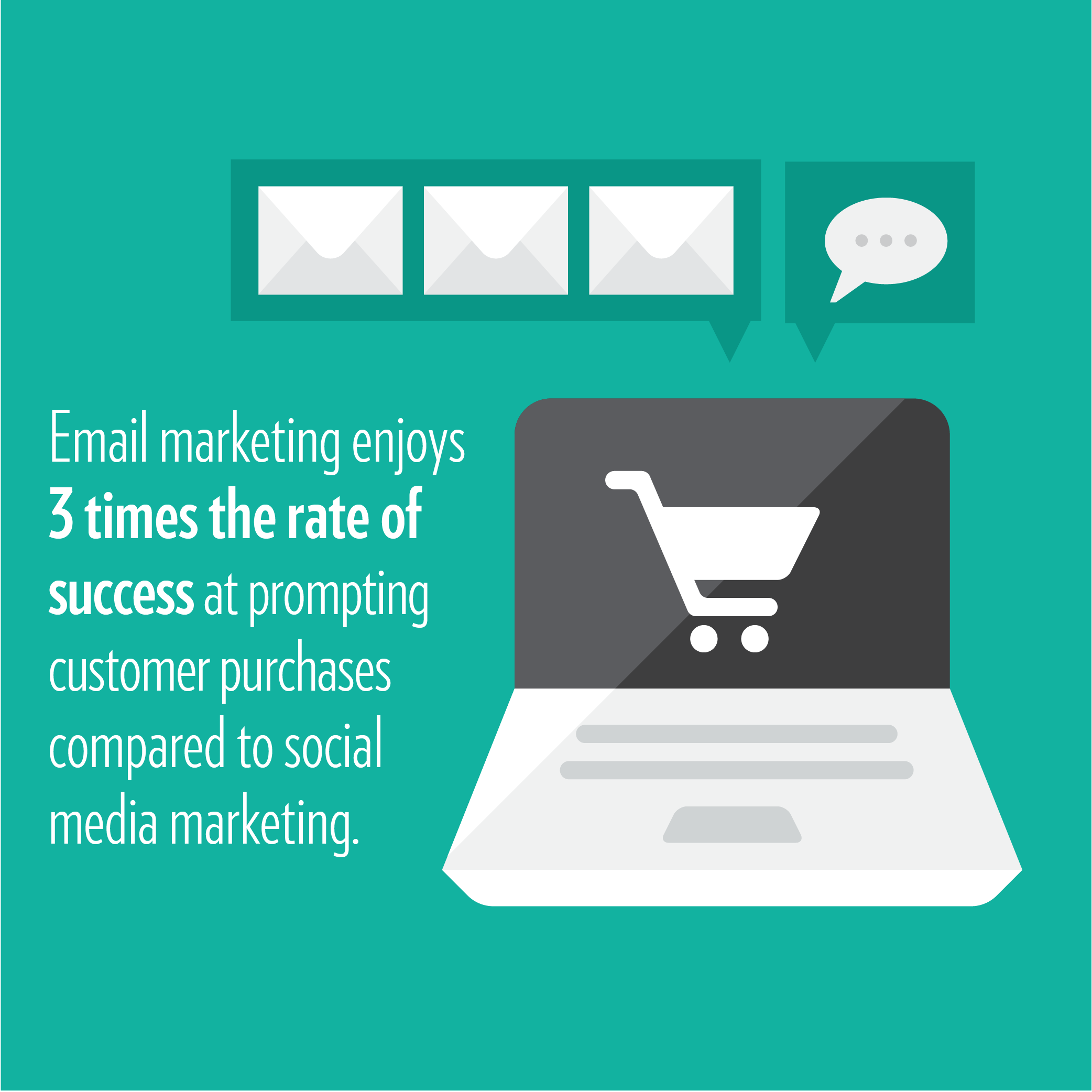 Illustration showing the benefit of email marketing over social media.