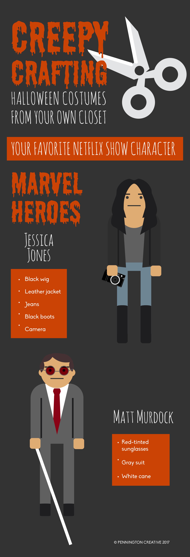 Marvel Heroes Halloween Costumes