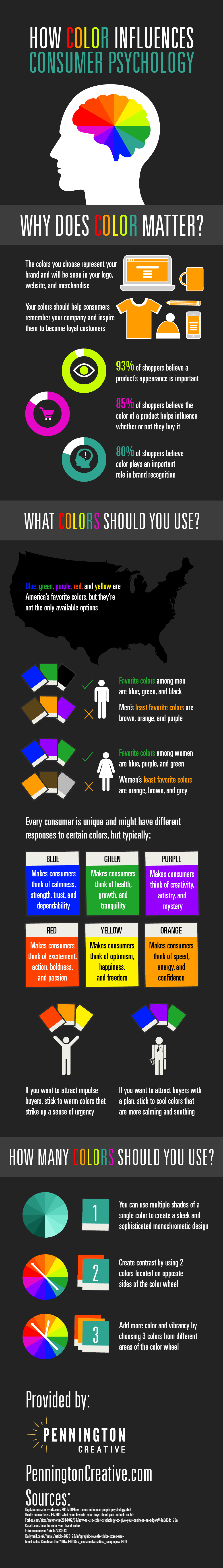 Infographic about how different colors affect the psychology of consumers.