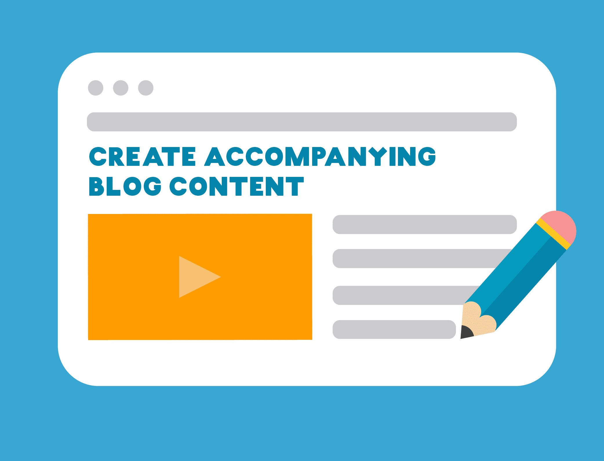 Create Accompanying Blog Content