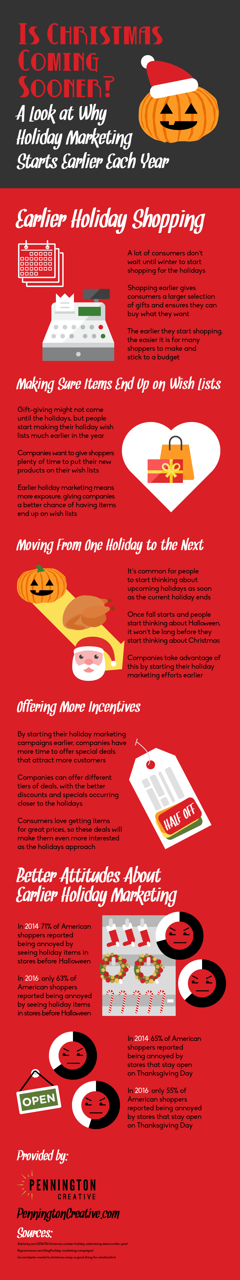 Infographic about the reasons behind early holiday marketing.
