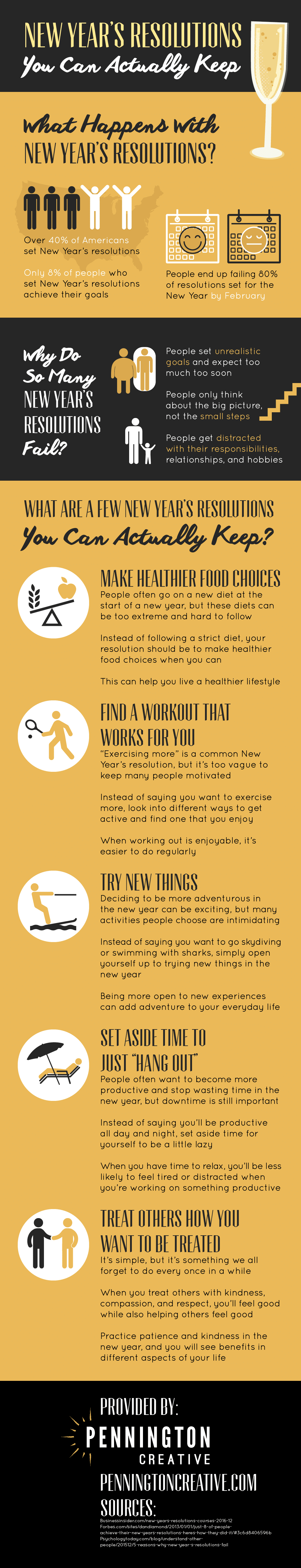 Infographic about New Year's resolutions and how to keep them.