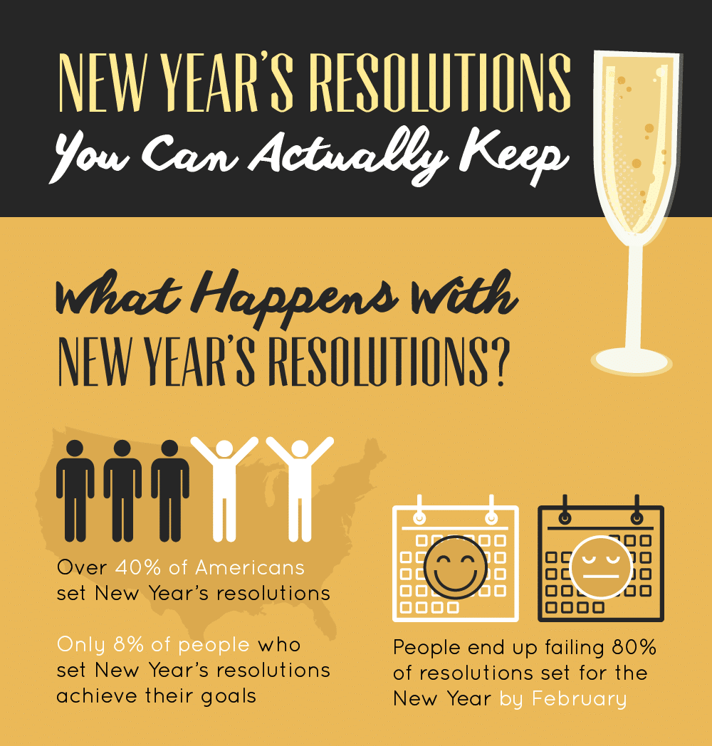 Thumbnail preview of New Year's resolutions infographic.