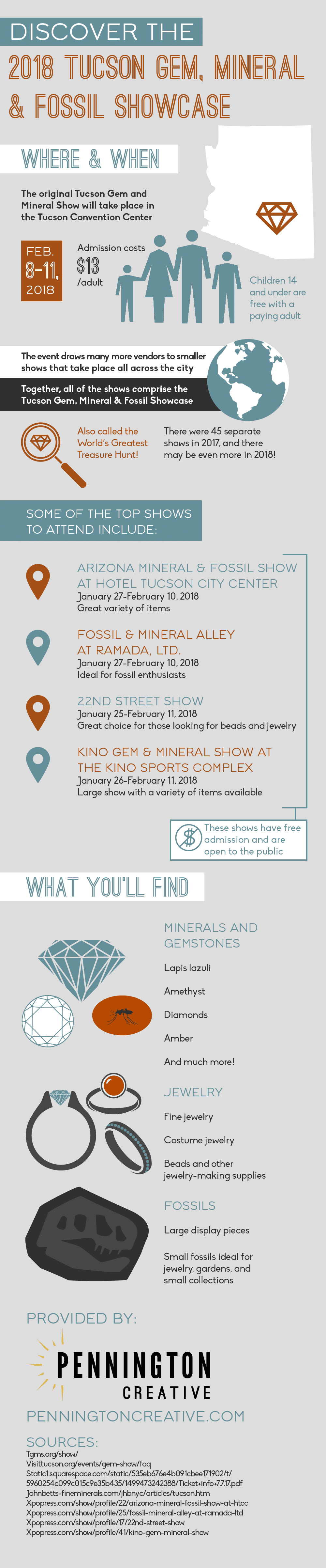 Infographic about the 2018 Tucson Gem, Mineral & Fossil Showcase.