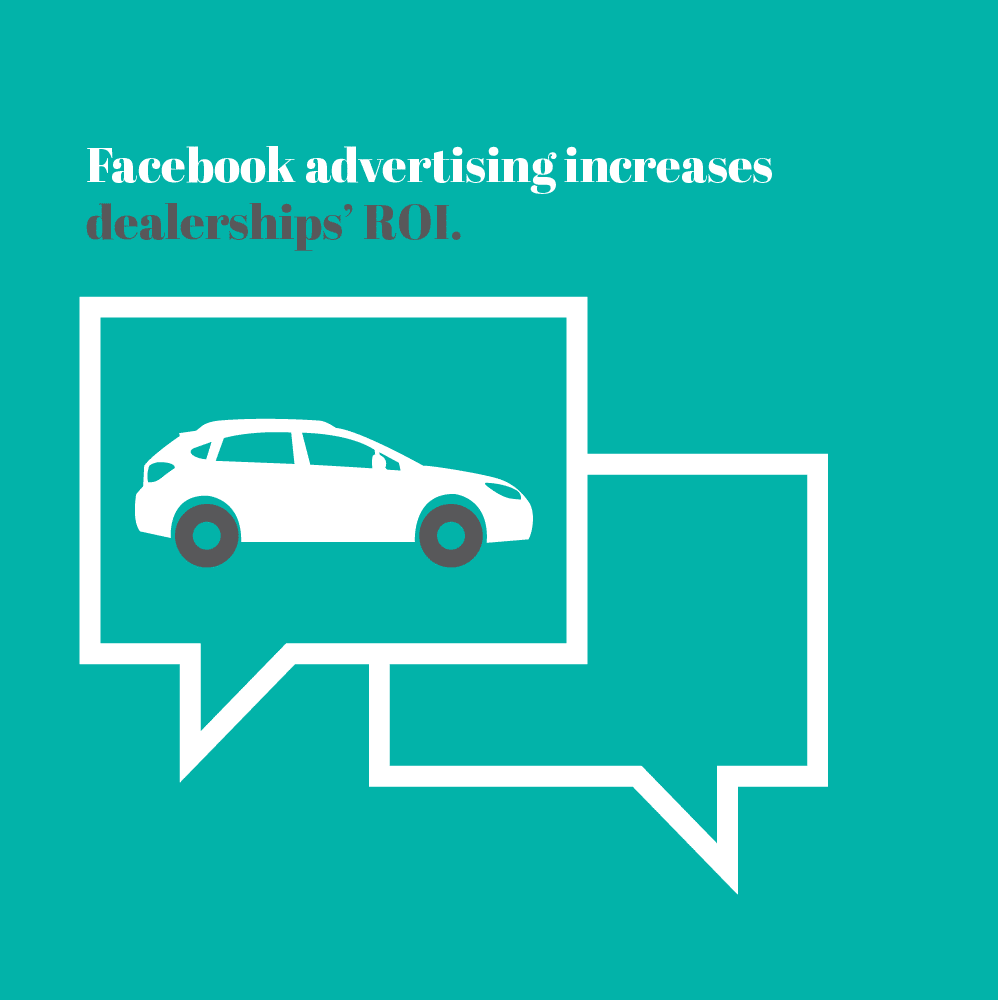 Illustration: Facebook advertising increases dealerships' ROI.