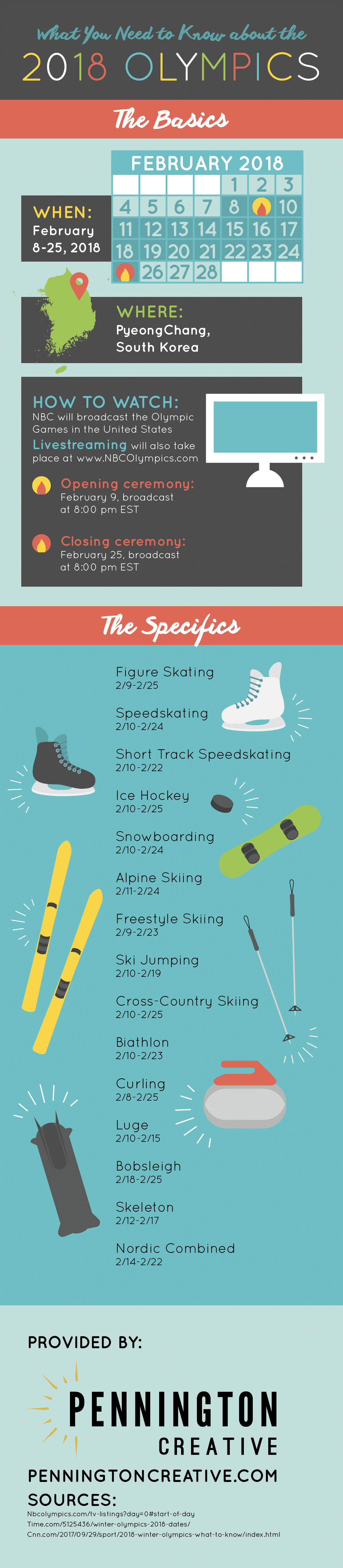 Infographic with dates and viewing info for the 2018 Winter Olympic Games.