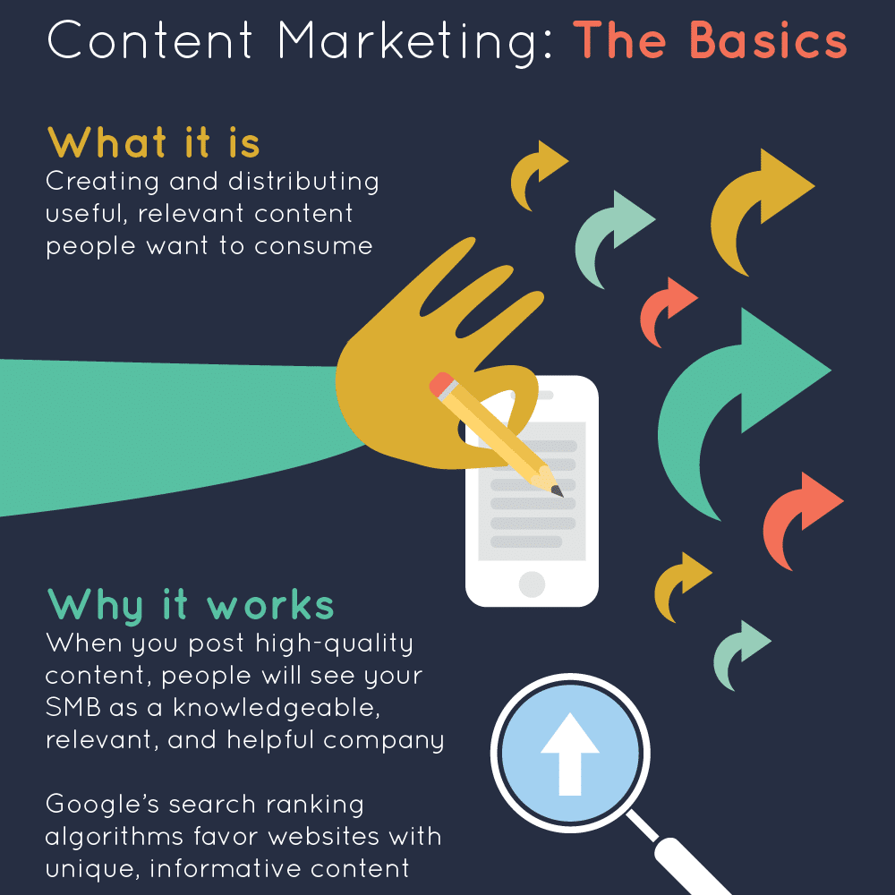 Thumbnail preview of content marketing infographic.