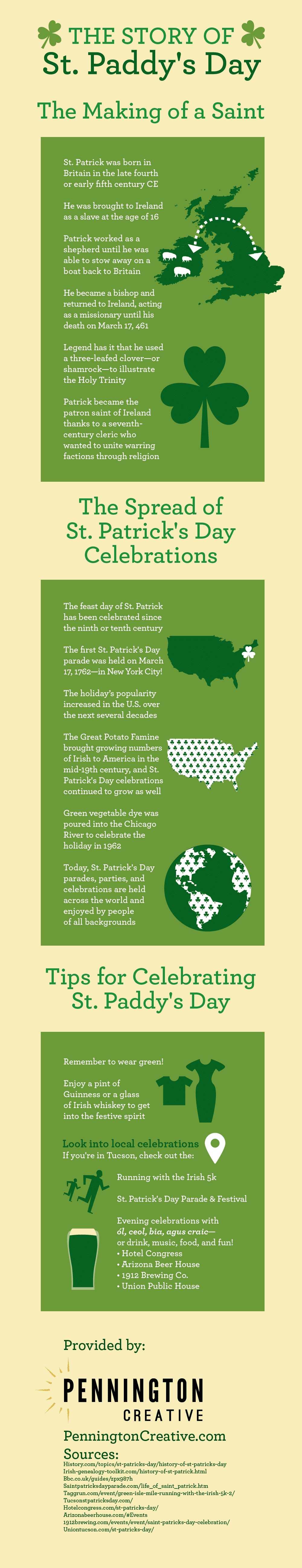 Infographic about the history of St. Patrick's Day.