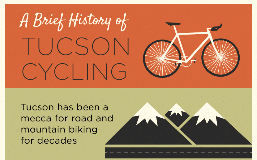 Thumbnail preview of Tucson cycling infographic.